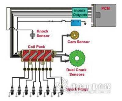 图1是一台采用笔式点火线圈八缸发动机的点火原理图,其点火正时信号是