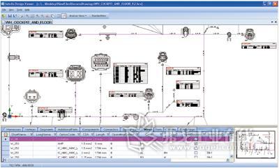 线束系统开发有效的解决方案