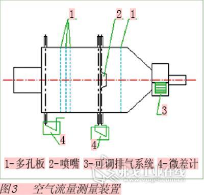 汽车空调制冷性能测试方法简析
