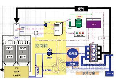 ecu喷油电路