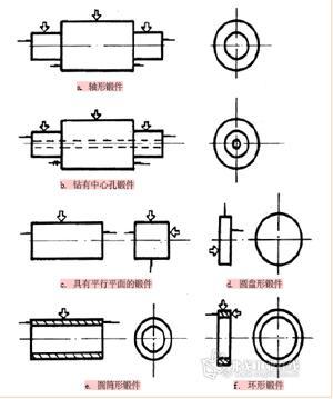 汽车大灯透镜原理图