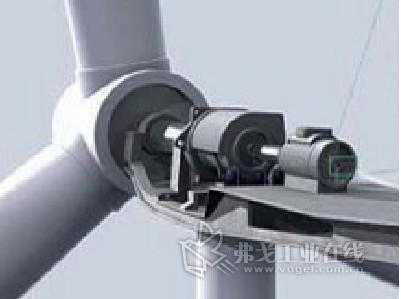 编码器在风电行业中的应用