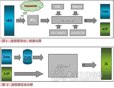a6l装一键启动流程图和接线图