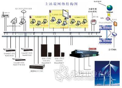 能猫10个千瓦发电机组接线图