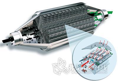 ETALIT的内部结构-PM Metalit金属颗粒捕集器 PM Metalit 金属颗粒捕