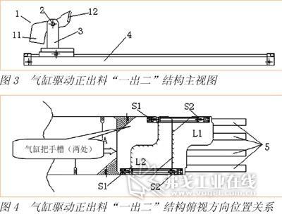 """下面就正出料""""一出二""""工艺,介绍三种不同的结构形式:气缸驱动正出料图片"""