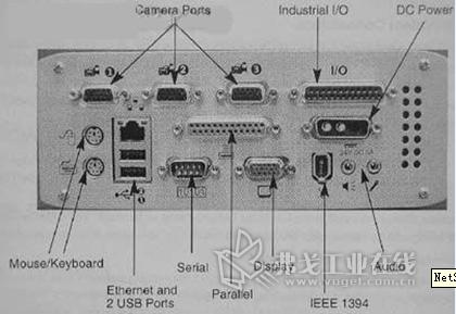提供1个rs-232/485兼容串口