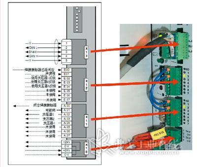 蛣2 devicenet接口的电气接线图及其应用接线对应
