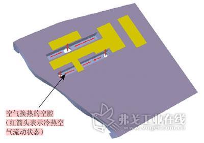 汽车灯控开关的电路组件结构设计及验证
