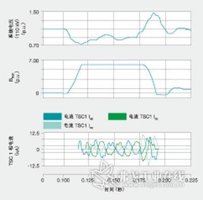 其输出可视为一个发给主电路的等效电纳的指令