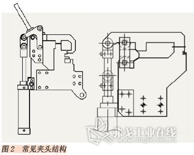 车身焊装夹具定位对质量的影响