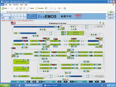 弗戈汽车网 技术 工艺与装备 >>涂装车间中央控制室的系统功能   中央
