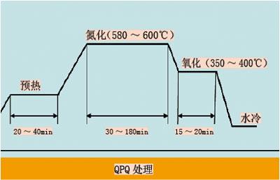20cr应用电路图