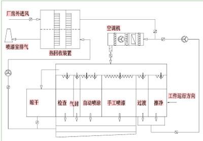 电路 电路图 电子 户型 户型图 平面图 原理图 400_278
