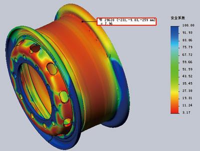 车轮结构的优化高清图片