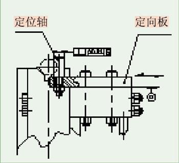 变速器换档轴钻孔通用可调夹具设计与应用(下)