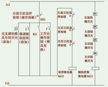 安全销座中的传感器控制线路串联在机床的急停回路中(见图3).