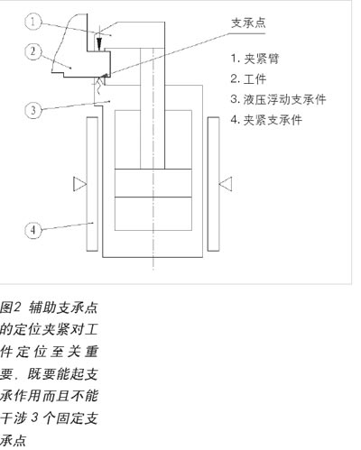 两个气缸循环控制电路图