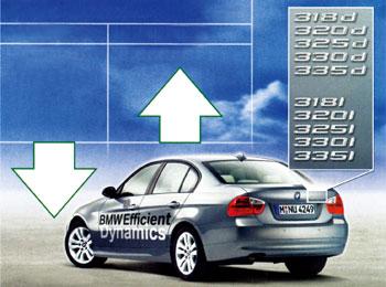 hirschvogel公司为宝马柴油发动机提供的动平衡轴采用了低摩擦系数的