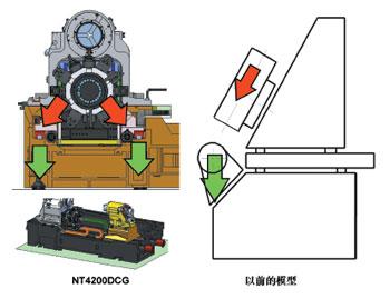 数控车床刀架�y.y�_数控车床和加工中心的融合/不锈钢法兰孔板加工