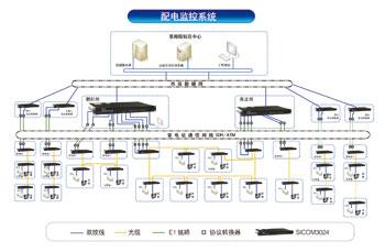 网络拓扑图素材图标