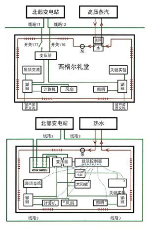 电路 电路图 电子 户型 户型图 平面图 设计 素材 原理图 300_480 竖