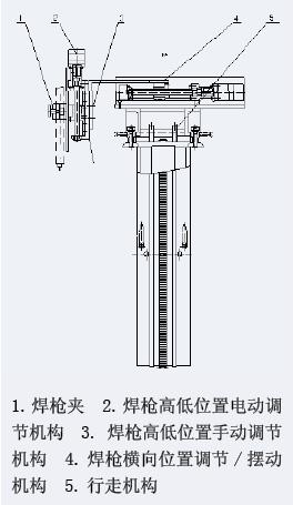 有导轨焊接机器人机头结构简图