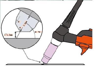 功发射探空火箭--雀斑励志--中国青年网-电焊技瑕遮青春视频图片