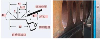 主要区别于焊接熔池形成时铁水流动的状态,由于重力作用铁水要往下