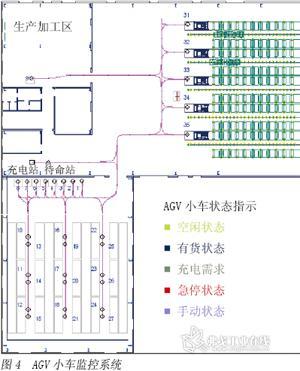 电路 电路图 电子 原理图 300_371 竖版 竖屏