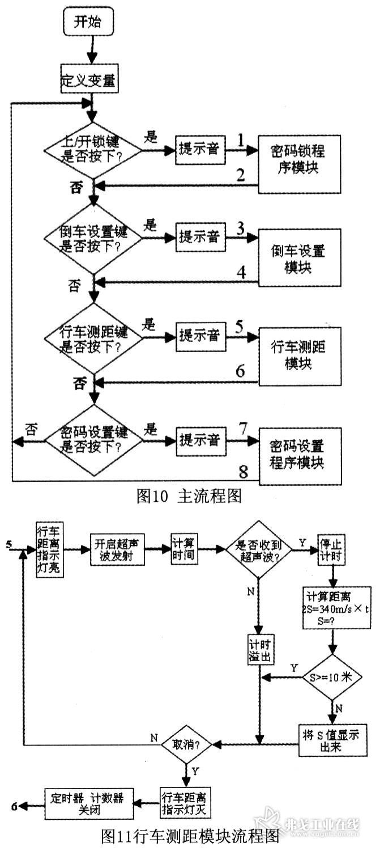 吉利汽车生产流程