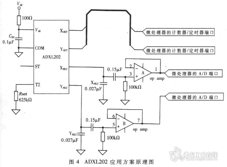 202输出的带宽为200hz的数字和模拟信号分别经过低通滤波和高通滤波