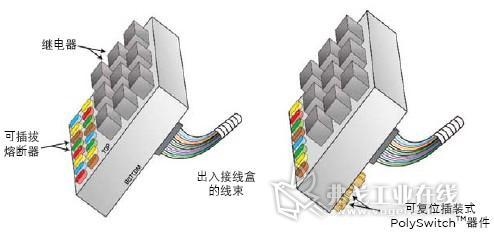传统接线盒设计