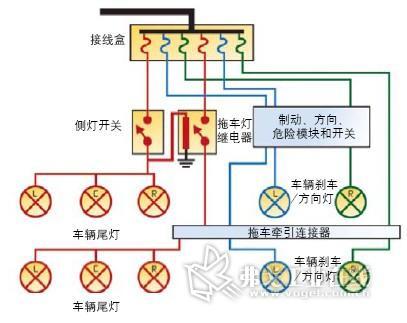 传统的集中式保护方案图