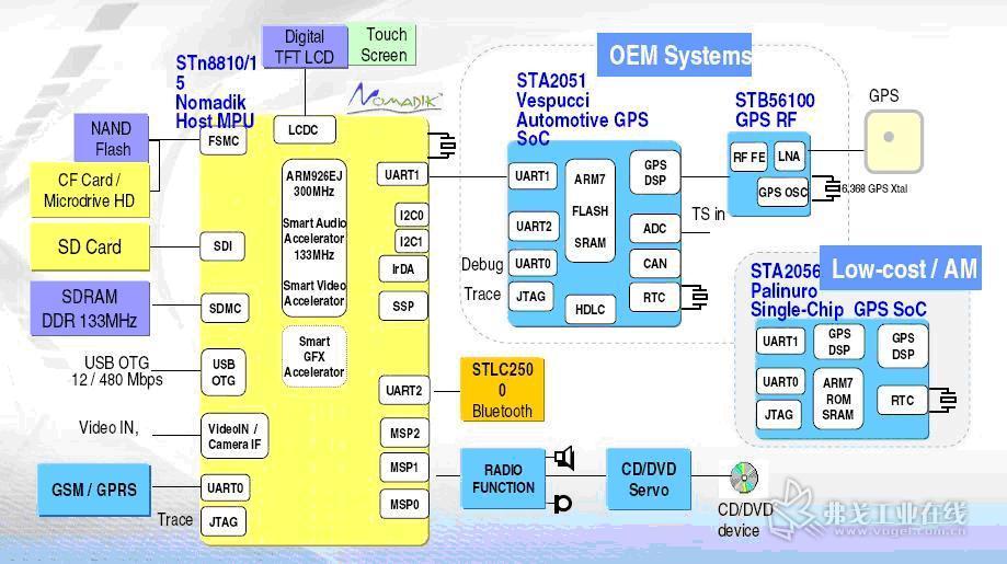 平台架构示意图