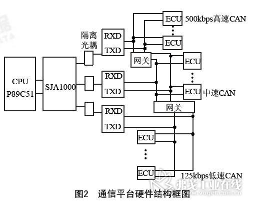 abs ecu 电路组成框图