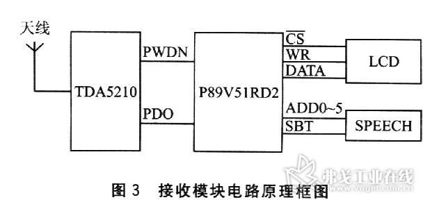接收模块电路原理框图如图3所示.