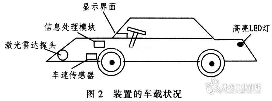 加速度传感器,激光雷达,led刹车灯及电源等电路组成,如图1所示,装置车