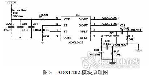 将adxl202的x轴和y轴加速度输出引脚与cpu的定时计数器相连接,利用tc