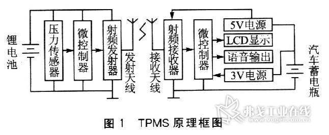 电路 电路图 电子 工程图 平面图 原理图 646_266