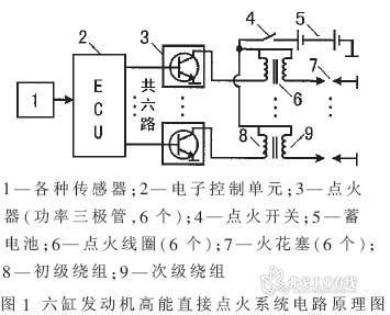 六缸发动机的高能直接点火系统电路原理图