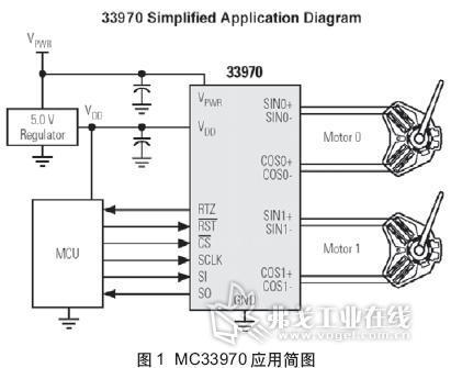 电路 电路图 电子 设计 素材 原理图 411_335