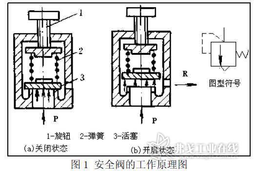 电路 电路图 电子 工程图 平面图 原理图 525_352