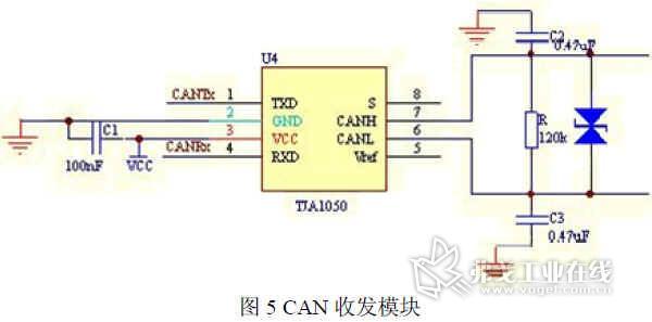 通过蜂鸣器发光二极管进行声光报警,并通知其他can子系统,从而有效