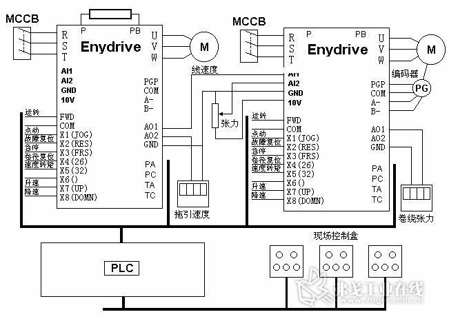 另外td3000系列变频器22kw一下都内置制动单元