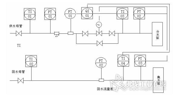 电路 电路图 电子 原理图 585_325
