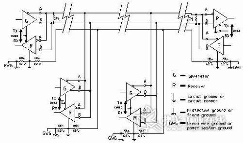 弗戈制药网 技术 控制技术 >>rs485升级到can    图5-1 can-bus建议的
