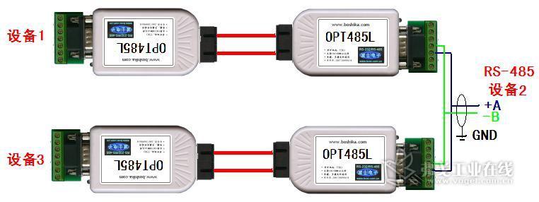 """专门的串口光纤中继转换器或者""""节点式""""光纤转换器"""