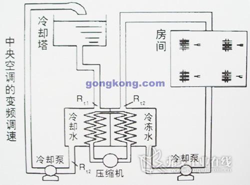 vrv空调控制电路图