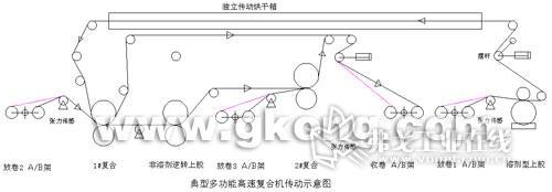 电路 电路图 电子 设计 原理图 走势图 500_174